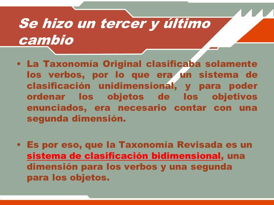 Se hizo un tercer y último cambio La Taxonomía Original clasificaba solamente los verbos, por lo que era un sistema de clasificación unidimensional, y
