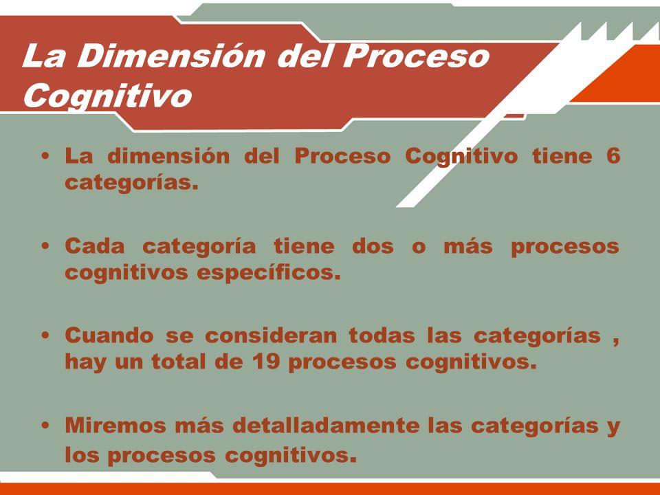 La Dimensión del Proceso Cognitivo La dimensión del Proceso Cognitivo tiene 6 categorías. Cada categoría tiene dos o más procesos cognitivos específic