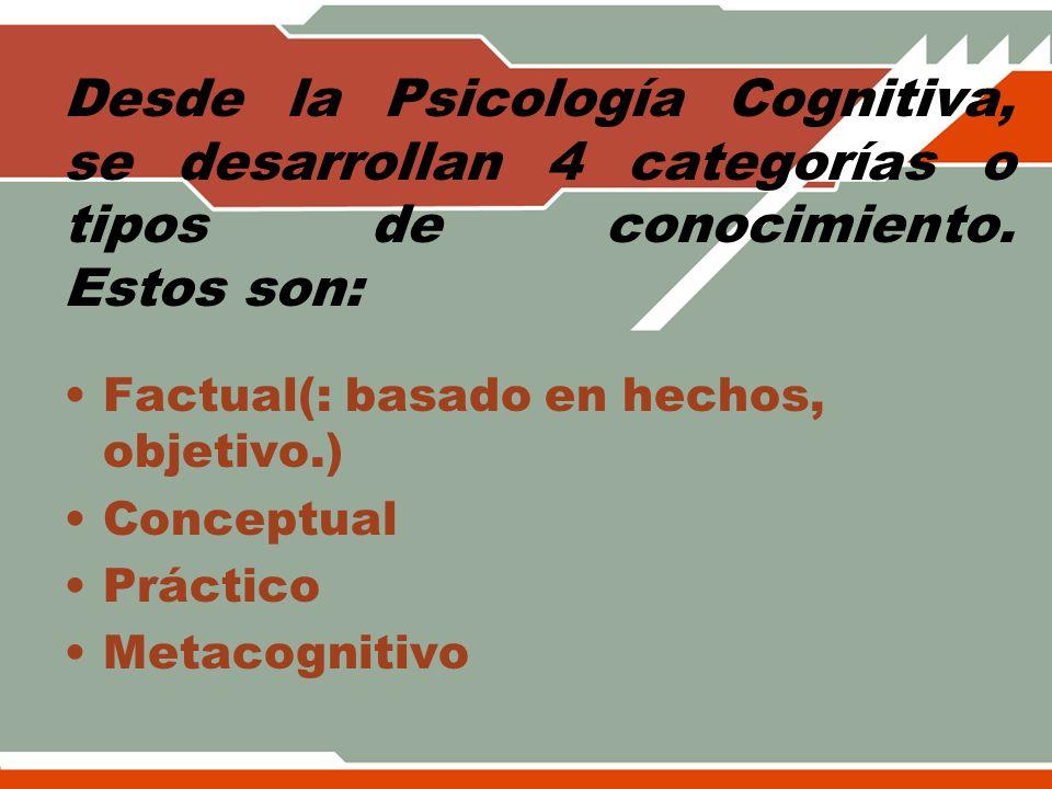 Desde la Psicología Cognitiva, se desarrollan 4 categorías o tipos de conocimiento. Estos son: Factual(: basado en hechos, objetivo.) Conceptual Práct
