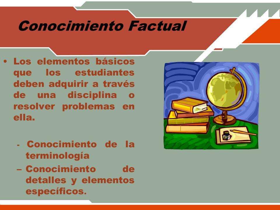 Conocimiento Factual Los elementos básicos que los estudiantes deben adquirir a través de una disciplina o resolver problemas en ella. - Conocimiento