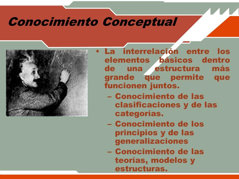 Conocimiento Conceptual La interrelación entre los elementos básicos dentro de una estructura más grande que permite que funcionen juntos. –Conocimien