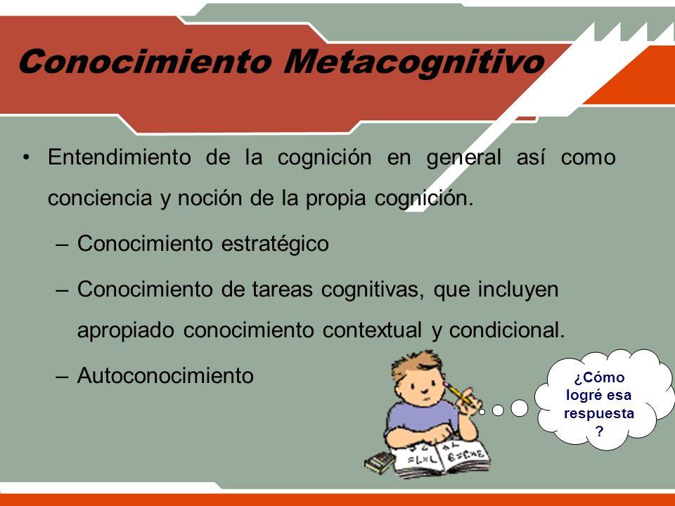 Conocimiento Metacognitivo Entendimiento de la cognición en general así como conciencia y noción de la propia cognición. –Conocimiento estratégico –Co