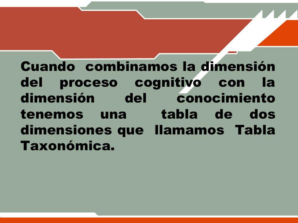 Cuando combinamos la dimensión del proceso cognitivo con la dimensión del conocimiento tenemos una tabla de dos dimensiones que llamamos Tabla Taxonóm