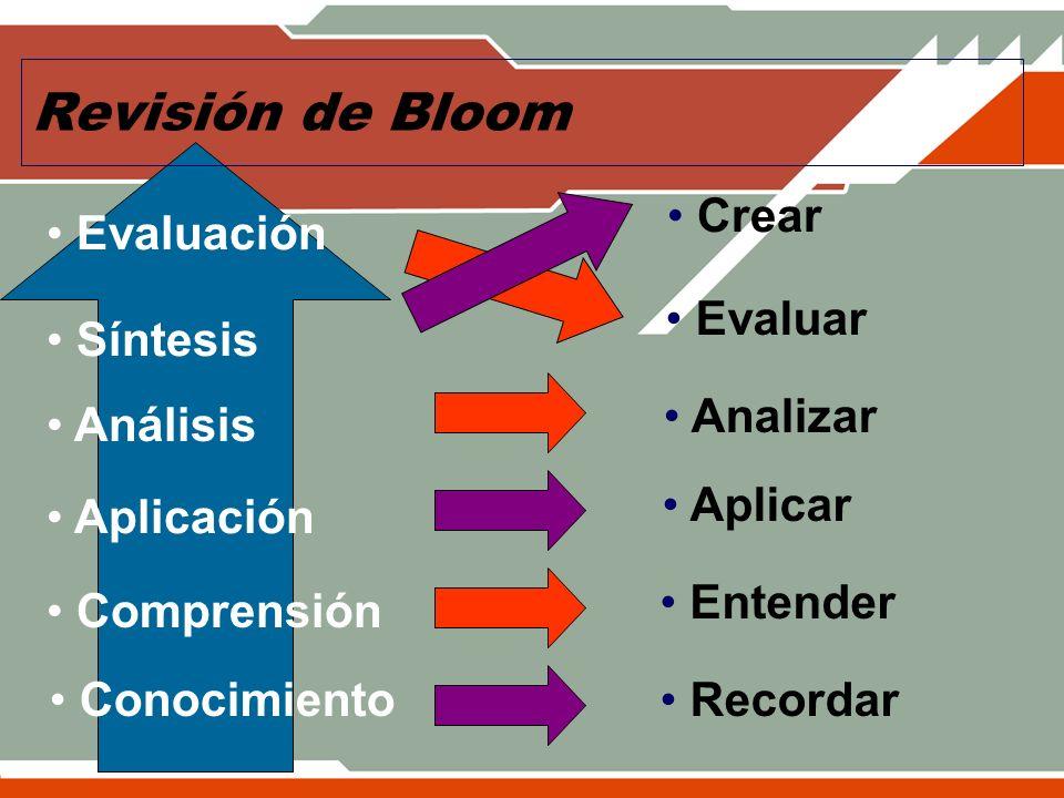 Revisión de Bloom Recordar Aplicar Entender Analizar Evaluar Crear Evaluación Análisis Síntesis Aplicación Comprensión Conocimiento