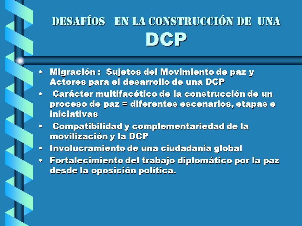 Desafíos en la Construcción de una DCP Migración : Sujetos del Movimiento de paz y Actores para el desarrollo de una DCPMigración : Sujetos del Movimiento de paz y Actores para el desarrollo de una DCP Carácter multifacético de la construcción de un proceso de paz = diferentes escenarios, etapas e iniciativas Carácter multifacético de la construcción de un proceso de paz = diferentes escenarios, etapas e iniciativas Compatibilidad y complementariedad de la movilización y la DCP Compatibilidad y complementariedad de la movilización y la DCP Involucramiento de una ciudadanía globalInvolucramiento de una ciudadanía global Fortalecimiento del trabajo diplomático por la paz desde la oposición política.Fortalecimiento del trabajo diplomático por la paz desde la oposición política.