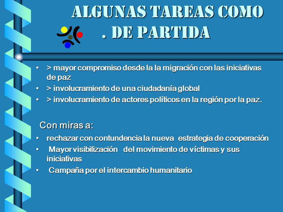 ALGUNAS TAREAS COMO. DE PARTIDA ALGUNAS TAREAS COMO.
