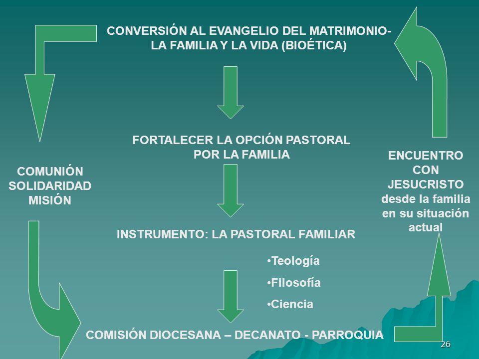 26 CONVERSIÓN AL EVANGELIO DEL MATRIMONIO- LA FAMILIA Y LA VIDA (BIOÉTICA) FORTALECER LA OPCIÓN PASTORAL POR LA FAMILIA INSTRUMENTO: LA PASTORAL FAMIL