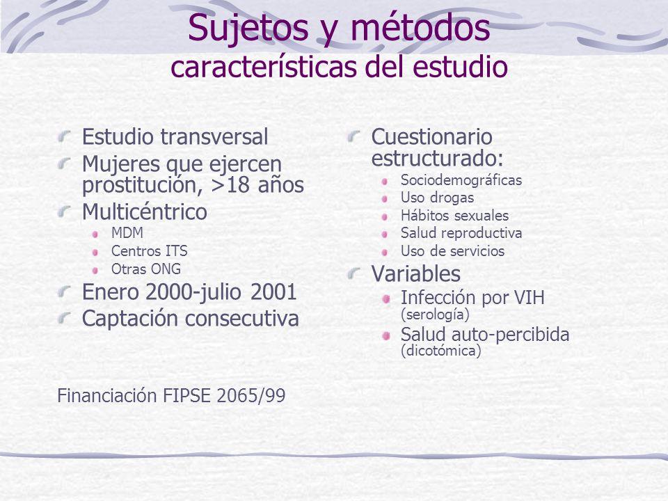 Sujetos y métodos análisis de los datos Estratificación por origen y por uso inyectado de drogas Descriptivo: Cuantitativas Normales: t-test/ANOVA No normales: U M-W/K-W Categóricas: χ 2 Univariado: OR (IC 95%) Multivariado: Regresión logística Estructura lógica y jerárquica Grupos de variables Diferencias entre modelos: χ 2 de los -2 log likelihood Se discuten valores p=0.10