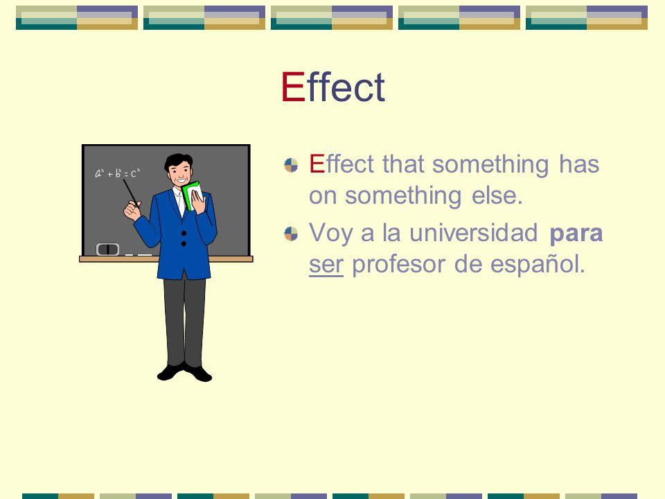 Effect Effect that something has on something else.