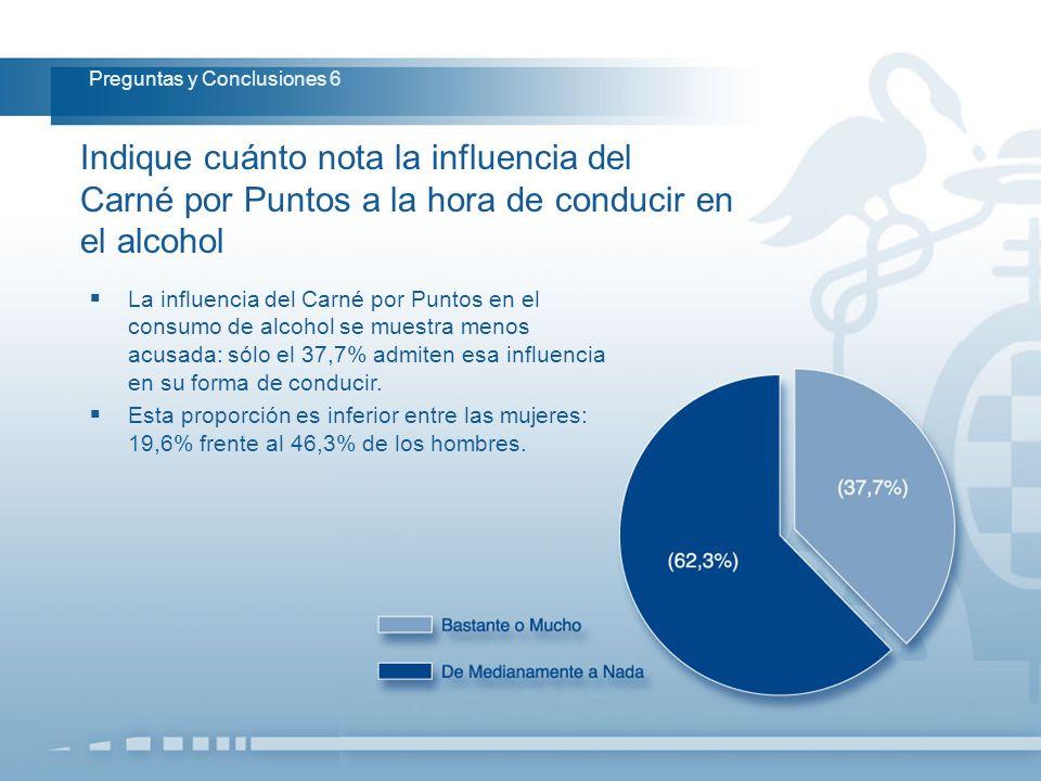 Indique cuánto nota la influencia del Carné por Puntos a la hora de conducir en el alcohol Preguntas y Conclusiones 6 La influencia del Carné por Punt