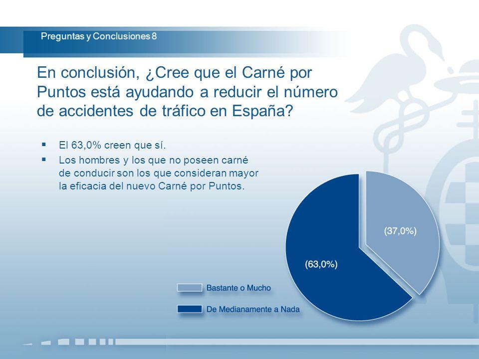 En conclusión, ¿Cree que el Carné por Puntos está ayudando a reducir el número de accidentes de tráfico en España? Preguntas y Conclusiones 8 El 63,0%