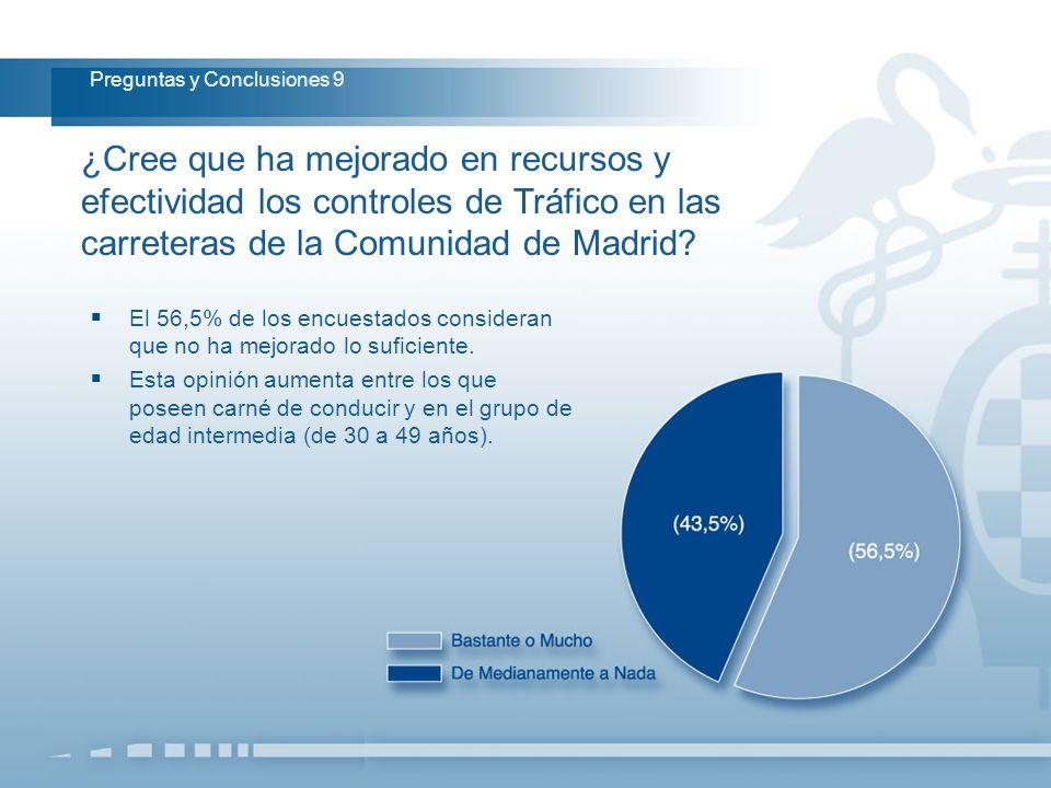 ¿Cree que ha mejorado en recursos y efectividad los controles de Tráfico en las carreteras de la Comunidad de Madrid? Preguntas y Conclusiones 9 El 56