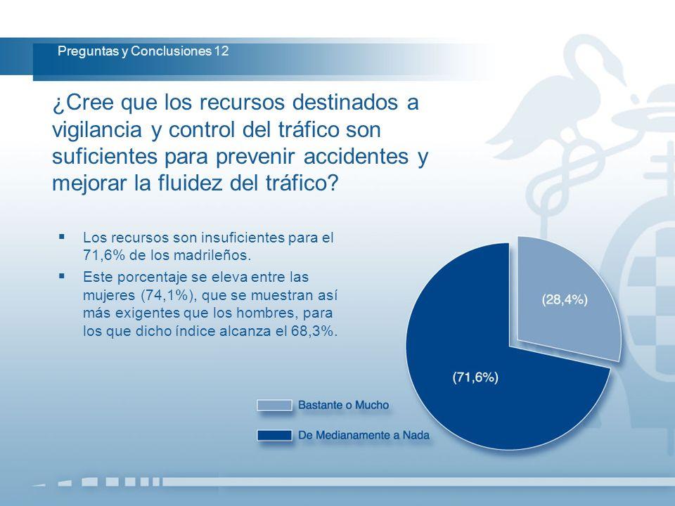 Preguntas y Conclusiones 12 ¿Cree que los recursos destinados a vigilancia y control del tráfico son suficientes para prevenir accidentes y mejorar la
