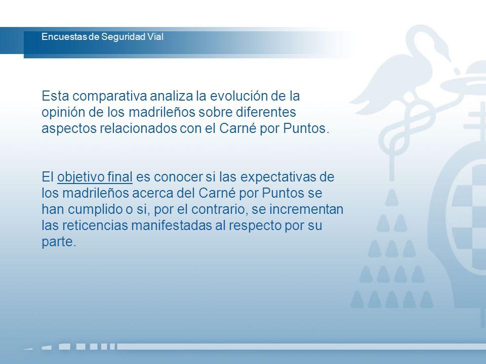 Esta comparativa analiza la evolución de la opinión de los madrileños sobre diferentes aspectos relacionados con el Carné por Puntos. El objetivo fina