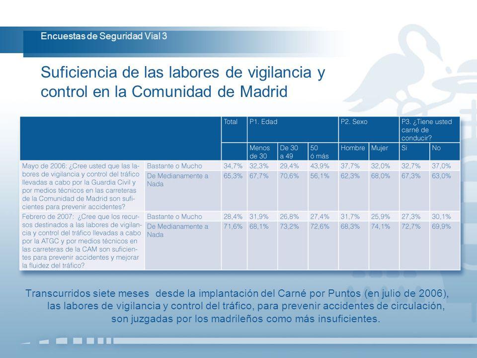Transcurridos siete meses desde la implantación del Carné por Puntos (en julio de 2006), las labores de vigilancia y control del tráfico, para preveni