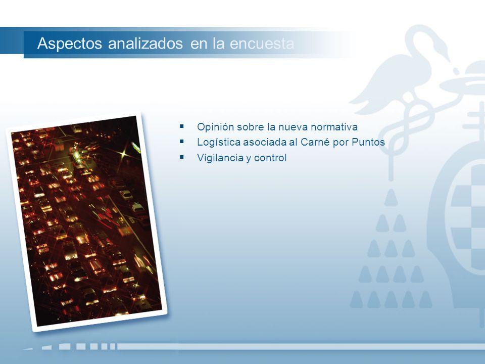 Aspectos analizados en la encuesta Opinión sobre la nueva normativa Logística asociada al Carné por Puntos Vigilancia y control