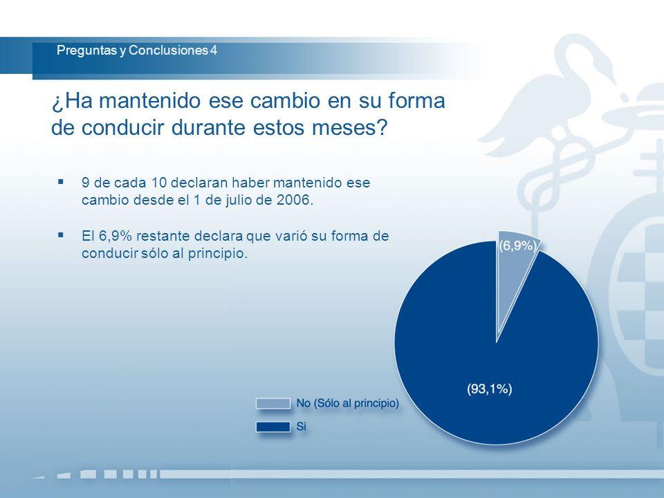 La proporción de encuestados que consideran que el Carné por Puntos está ejerciendo un efecto sensibilizador se ha visto reducida en un año, desde el 74,6% al 59,2%.