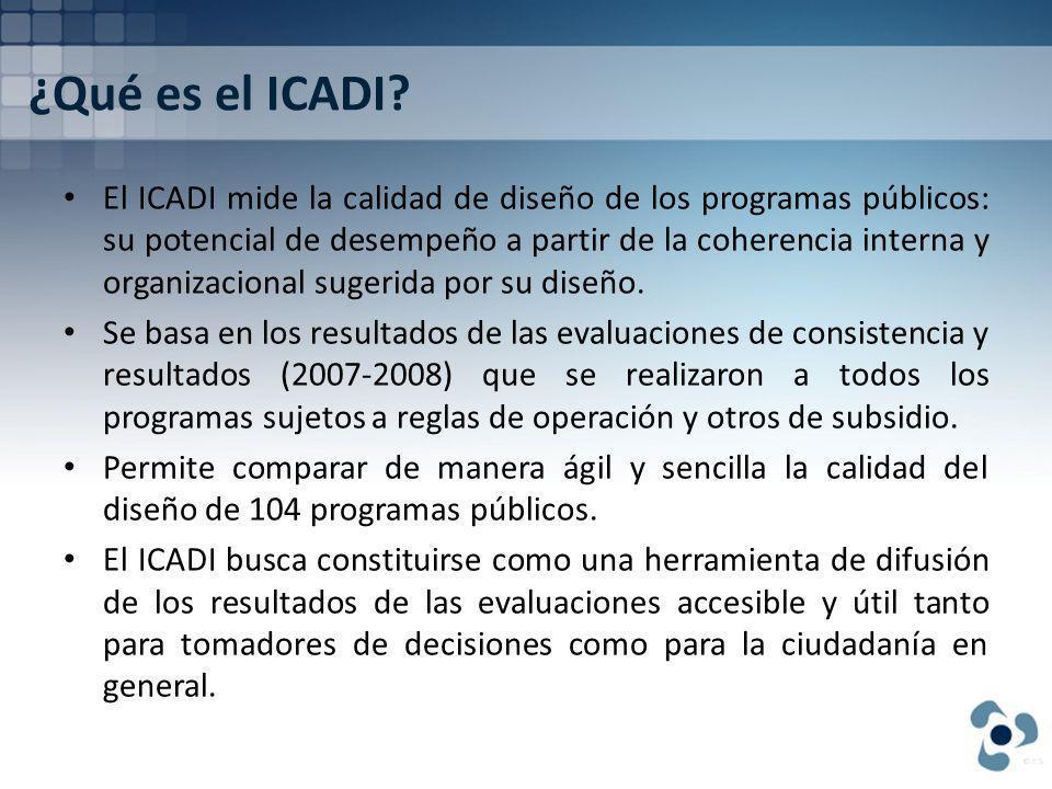 ¿Qué es el ICADI.