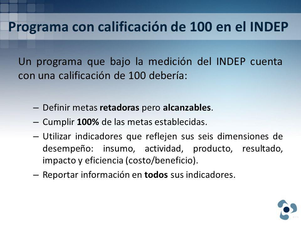 Programa con calificación de 100 en el INDEP Un programa que bajo la medición del INDEP cuenta con una calificación de 100 debería: – Definir metas retadoras pero alcanzables.