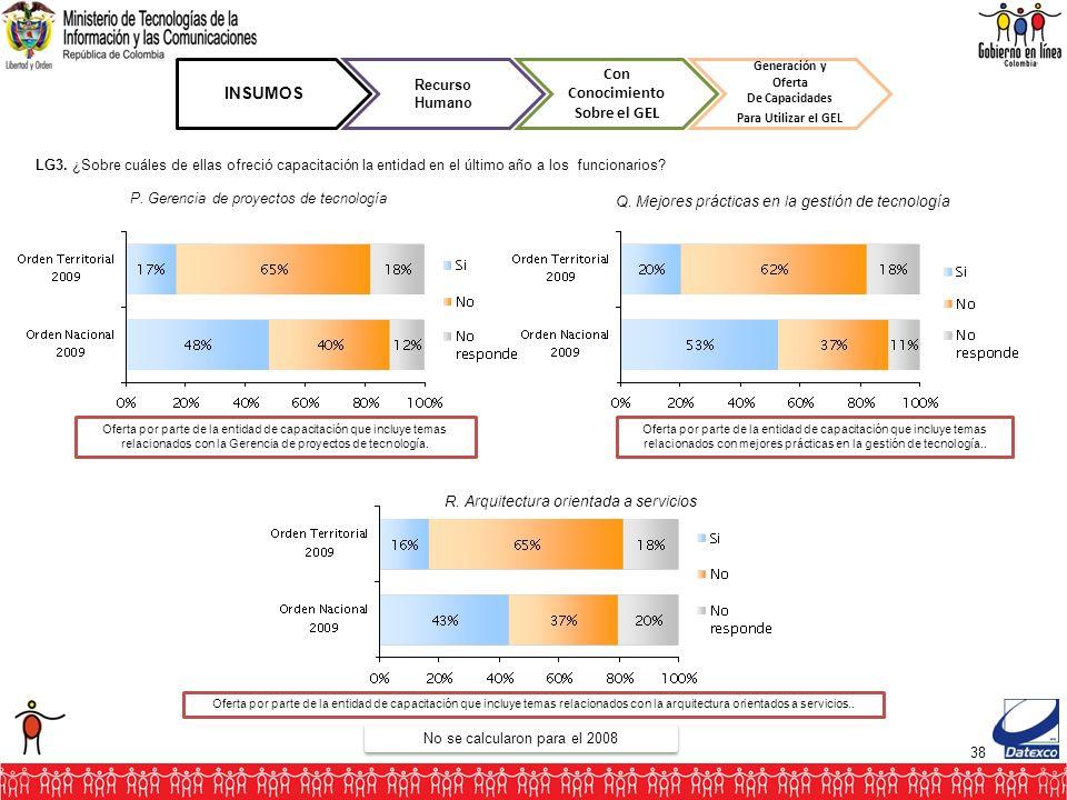 38 P. Gerencia de proyectos de tecnología R. Arquitectura orientada a servicios Q. Mejores prácticas en la gestión de tecnología Oferta por parte de l