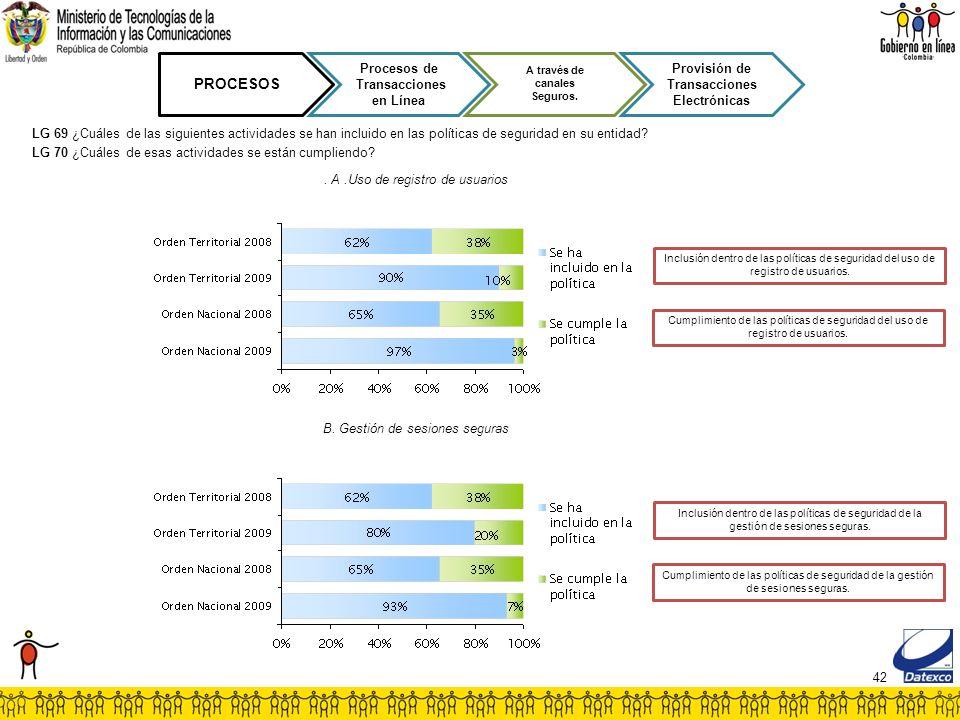 42 PROCESOS Procesos de Transacciones en Línea A través de canales Seguros. Provisión de Transacciones Electrónicas LG 69 ¿Cuáles de las siguientes ac