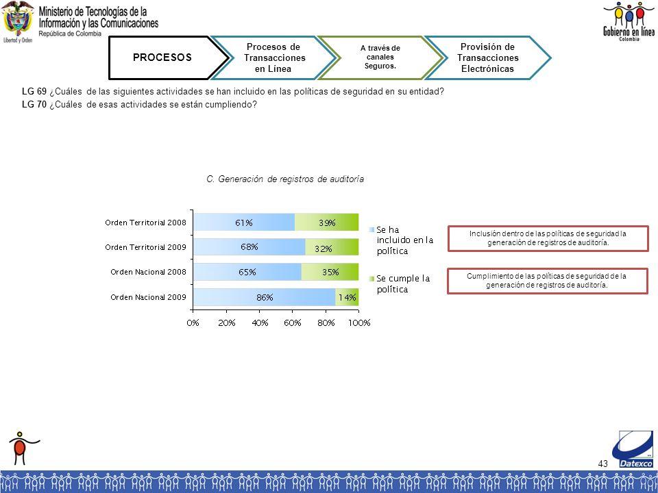 43 PROCESOS Procesos de Transacciones en Línea A través de canales Seguros. Provisión de Transacciones Electrónicas Inclusión dentro de las políticas