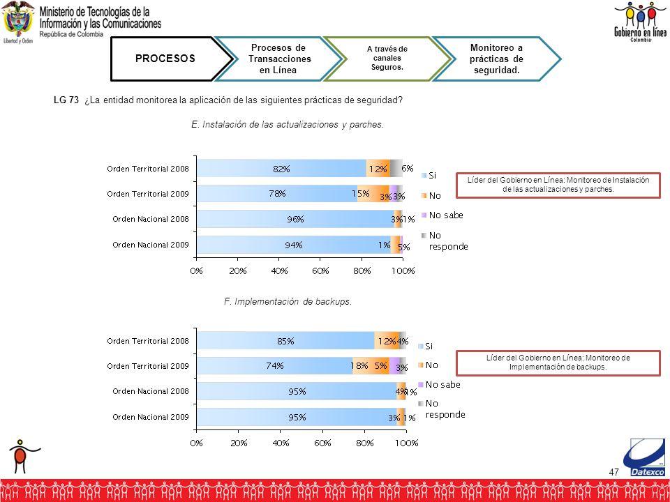 47 PROCESOS Procesos de Transacciones en Línea A través de canales Seguros. Monitoreo a prácticas de seguridad. Líder del Gobierno en Línea: Monitoreo
