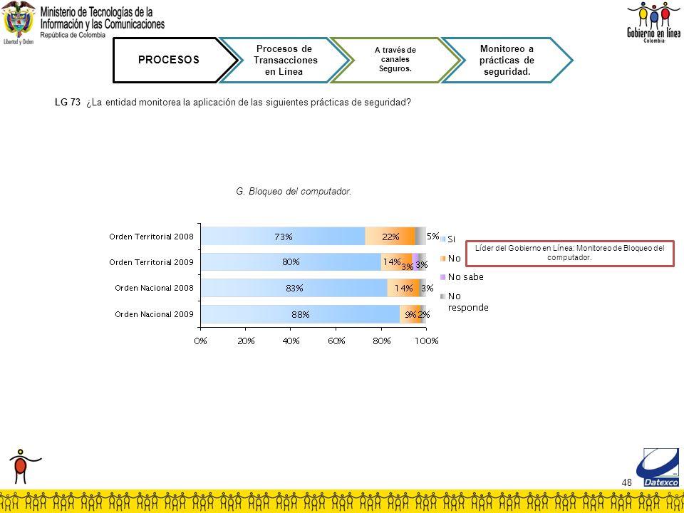 48 PROCESOS Procesos de Transacciones en Línea A través de canales Seguros. Monitoreo a prácticas de seguridad. Líder del Gobierno en Línea: Monitoreo
