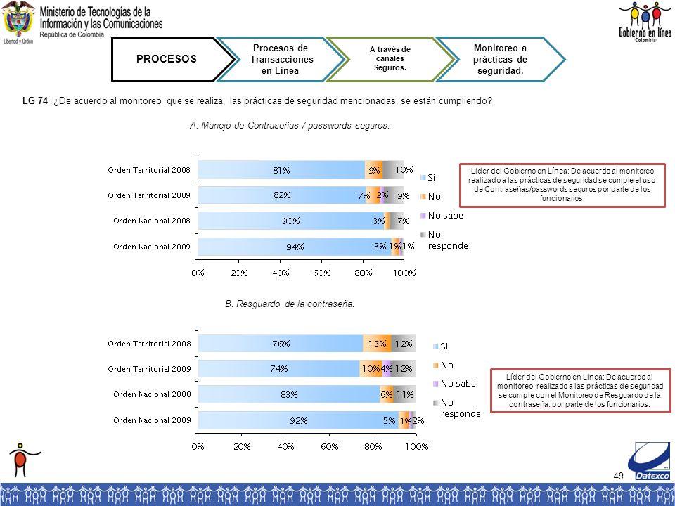 49 PROCESOS Procesos de Transacciones en Línea A través de canales Seguros. Monitoreo a prácticas de seguridad. LG 74 ¿De acuerdo al monitoreo que se