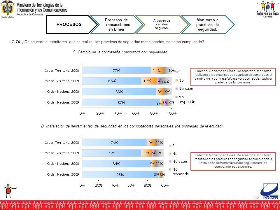 50 PROCESOS Procesos de Transacciones en Línea A través de canales Seguros. Monitoreo a prácticas de seguridad. Líder del Gobierno en Línea: De acuerd