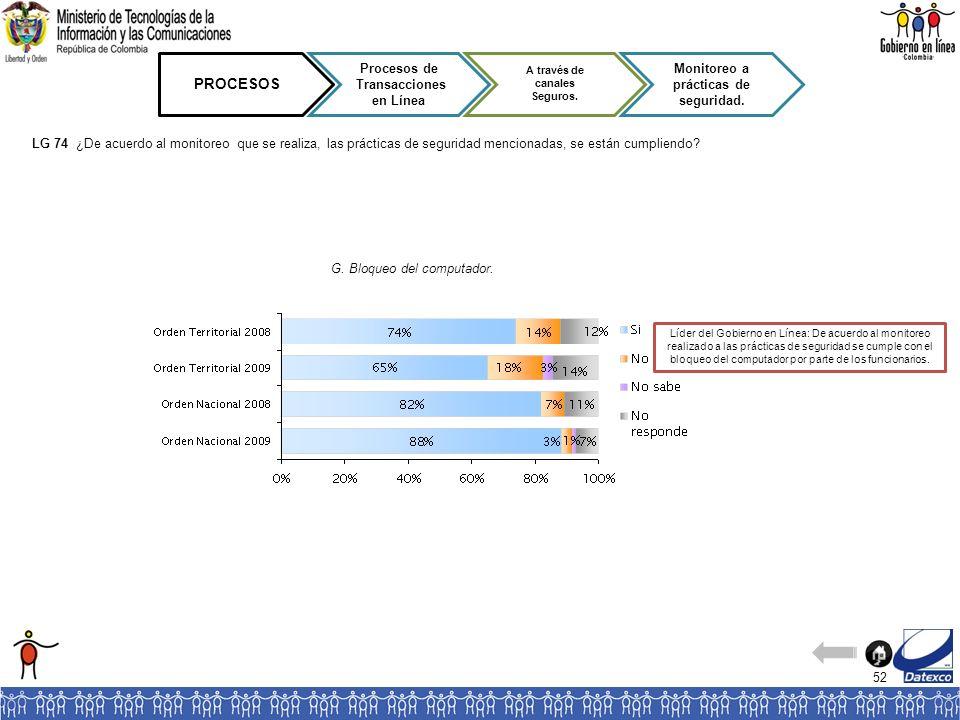 52 PROCESOS Procesos de Transacciones en Línea A través de canales Seguros. Monitoreo a prácticas de seguridad. Líder del Gobierno en Línea: De acuerd