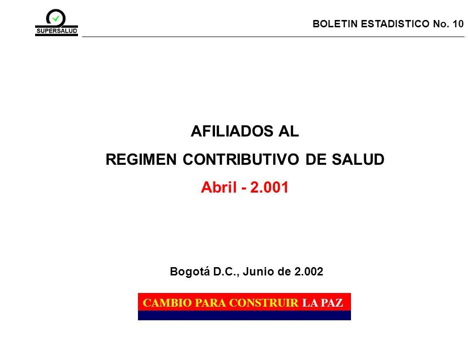 AFILIADOS AL REGIMEN CONTRIBUTIVO DE SALUD Abril - 2.001 BOLETIN ESTADISTICO No.