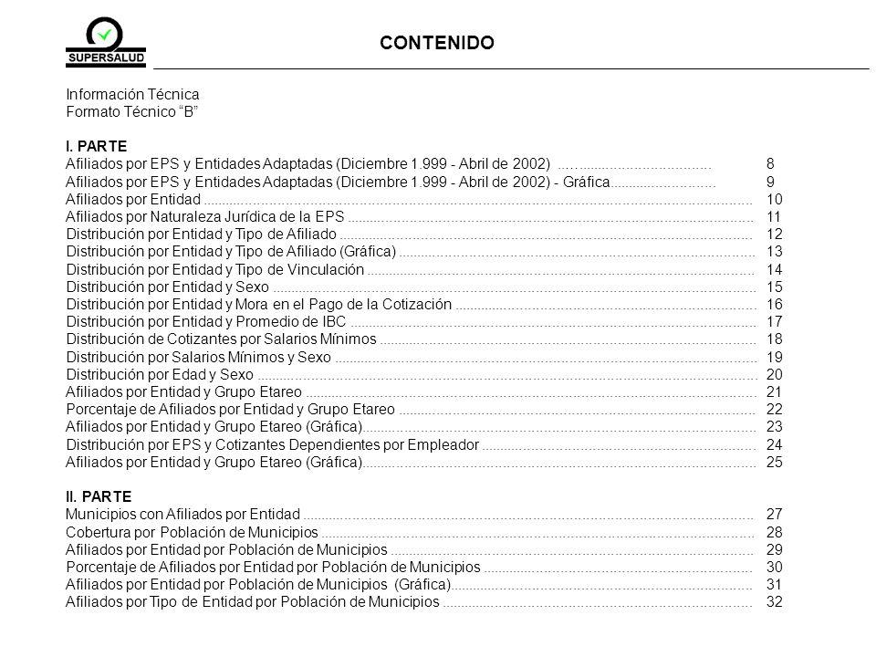 CONTENIDO Información Técnica Formato Técnico B I.