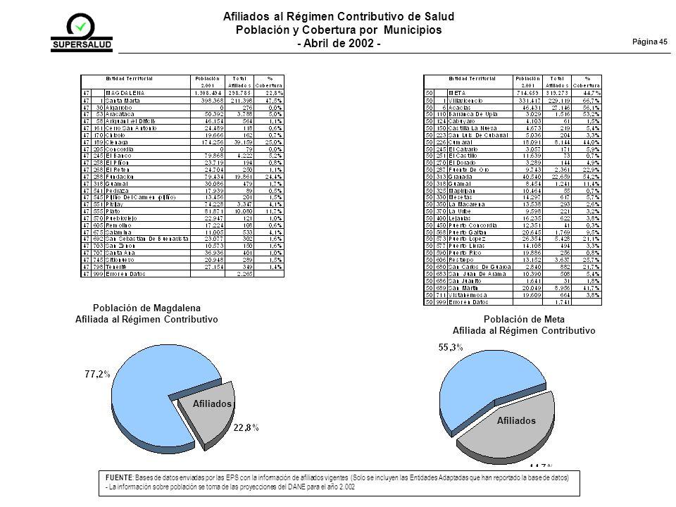 Afiliados al Régimen Contributivo de Salud Población y Cobertura por Municipios - Abril de 2002 - FUENTE : Bases de datos enviadas por las EPS con la información de afiliados vigentes (Solo se incluyen las Entidades Adaptadas que han reportado la base de datos) - La información sobre población se toma de las proyecciones del DANE para el año 2.002 Página 45 Población de Magdalena Afiliada al Régimen Contributivo Afiliados Población de Meta Afiliada al Régimen Contributivo Afiliados