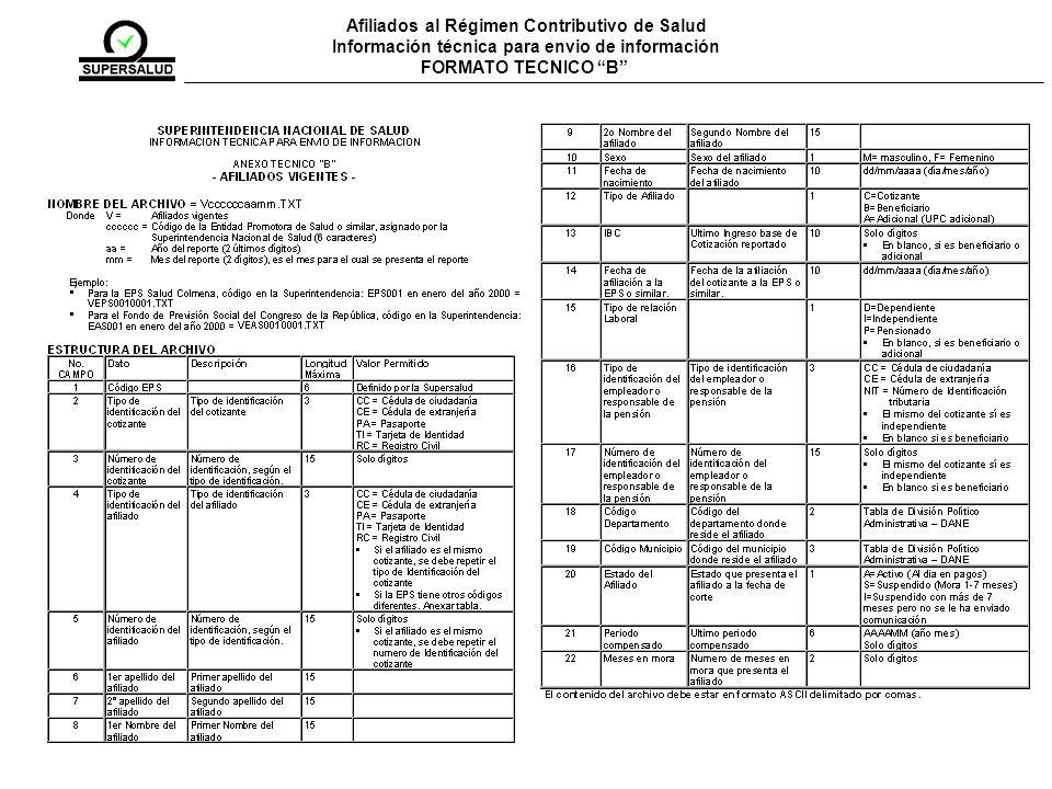 Afiliados al Régimen Contributivo de Salud Información técnica para envio de información FORMATO TECNICO B