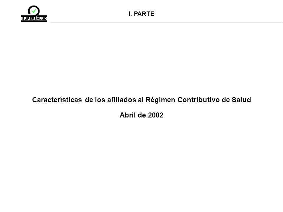 I. PARTE Características de los afiliados al Régimen Contributivo de Salud Abril de 2002