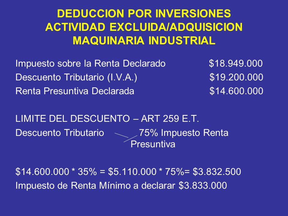 Impuesto sobre la Renta Declarado $18.949.000 Descuento Tributario (I.V.A.) $19.200.000 Renta Presuntiva Declarada $14.600.000 LIMITE DEL DESCUENTO – ART 259 E.T.