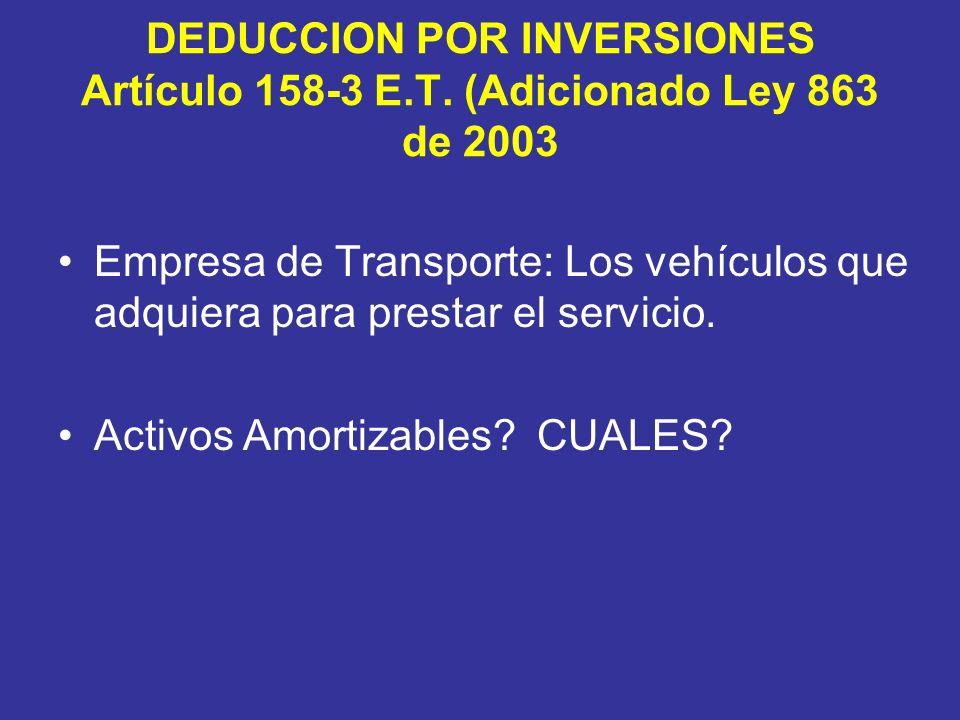 DEDUCCION POR INVERSIONES Adquisición Activos / Actividad Excluida de I.V.A.