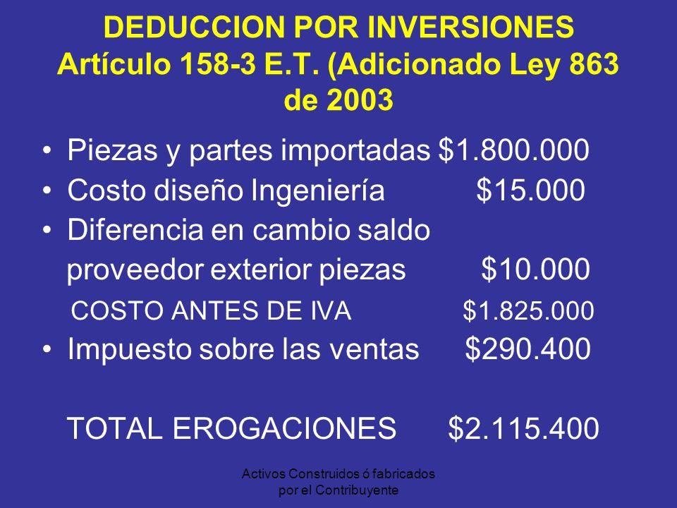 DEDUCCION POR INVERSIONES ACTIVIDAD EXCLUIDA/ADQUISICION MAQUINARIA INDUSTRIAL Actividad: Elaboración de productos de panadería Valor inversión Horno Industrial $ 120.000.