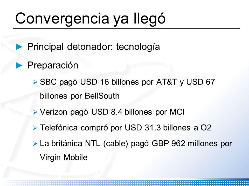 Convergencia ya llegó Principal detonador: tecnología Preparación SBC pagó USD 16 billones por AT&T y USD 67 billones por BellSouth Verizon pagó USD 8