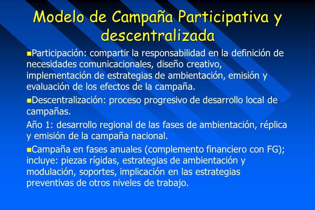 Modelo de Campaña Participativa y descentralizada Participación: compartir la responsabilidad en la definición de necesidades comunicacionales, diseño creativo, implementación de estrategias de ambientación, emisión y evaluación de los efectos de la campaña.