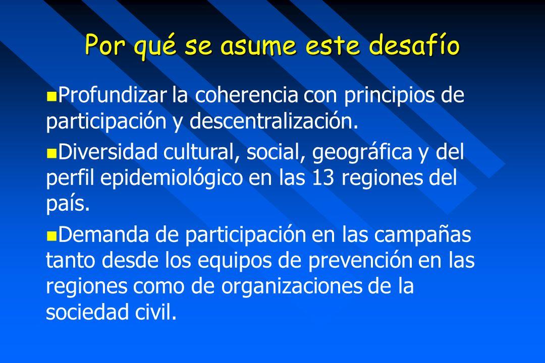 Por qué se asume este desafío Profundizar la coherencia con principios de participación y descentralización.