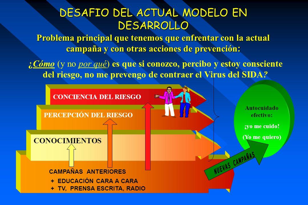 DESAFIO DEL ACTUAL MODELO EN DESARROLLO Problema principal que tenemos que enfrentar con la actual campaña y con otras acciones de prevención : ¿Cómo