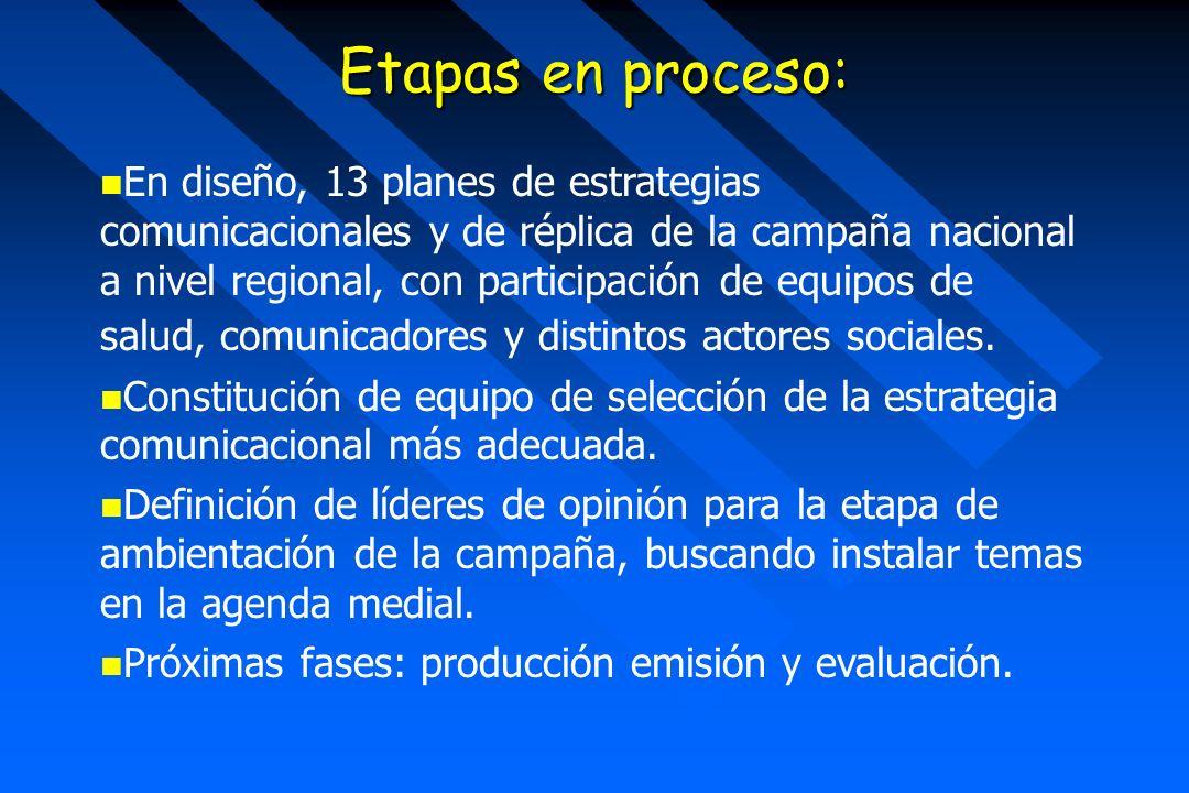 Etapas en proceso: En diseño, 13 planes de estrategias comunicacionales y de réplica de la campaña nacional a nivel regional, con participación de equ