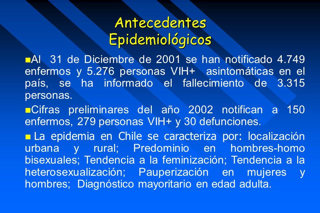Antecedentes Epidemiológicos Al 31 de Diciembre de 2001 se han notificado 4.749 enfermos y 5.276 personas VIH+ asintomáticas en el país, se ha informado el fallecimiento de 3.315 personas.