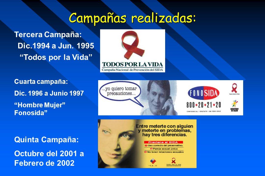 Campañas realizadas: Tercera Campaña: Dic.1994 a Jun. 1995 Todos por la Vida Cuarta campaña: Dic. 1996 a Junio 1997 Hombre Mujer Fonosida Quinta Campa