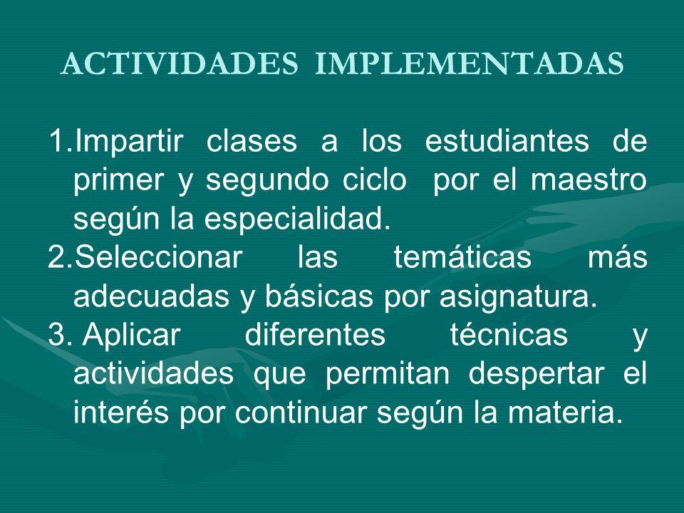 LOGROS 6. 6.Maestros/as emplean una metodología activa y participativa. 7. 7.Todas las tareas son realizadas en equipo y facilitan el aprendizaje. 8.