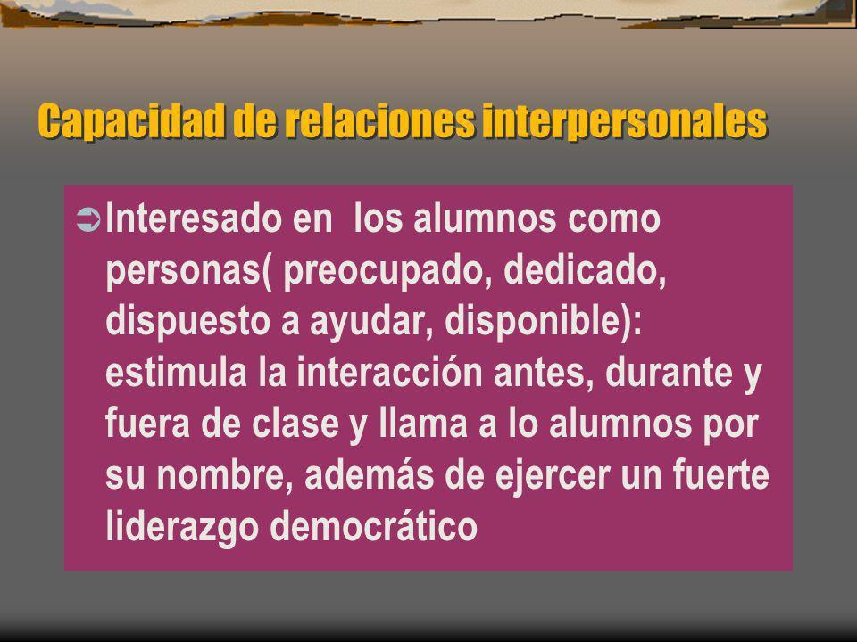 Capacidad de relaciones interpersonales Interesado en los alumnos como personas( preocupado, dedicado, dispuesto a ayudar, disponible): estimula la in
