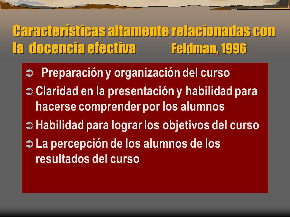 Características altamente relacionadas con la docencia efectiva Feldman, 1996 Preparación y organización del curso Claridad en la presentación y habil