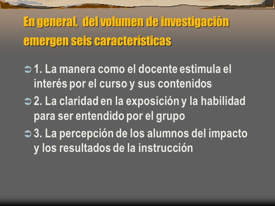 En general, del volumen de investigación emergen seis características 1. La manera como el docente estimula el interés por el curso y sus contenidos 2